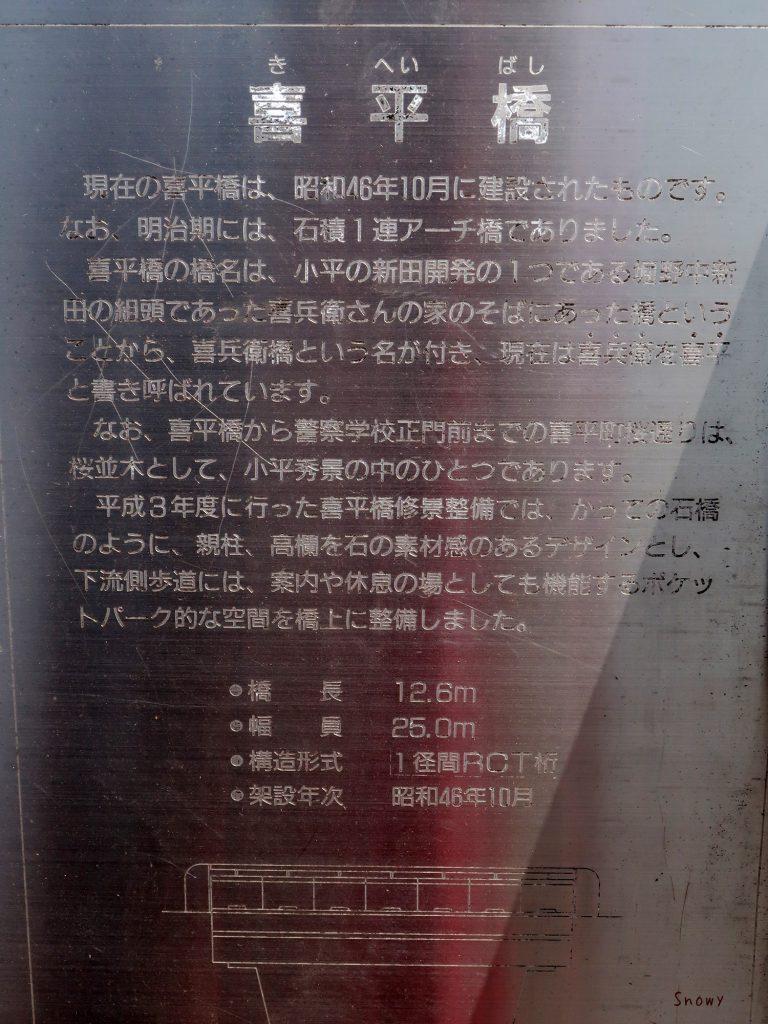 喜平橋の説明板