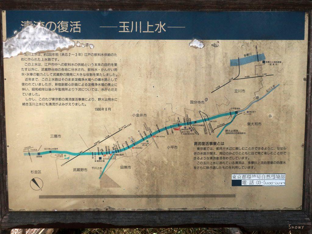 喜平橋たもと山家通りの玉川上水説明板