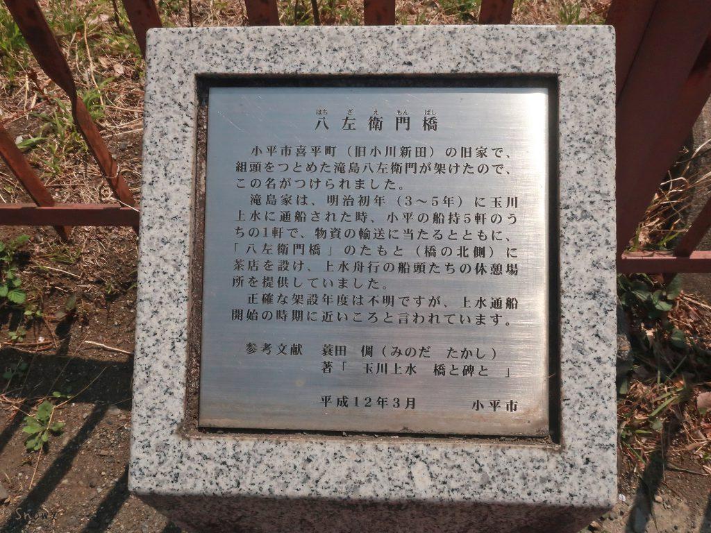 八左衛門橋の説明板