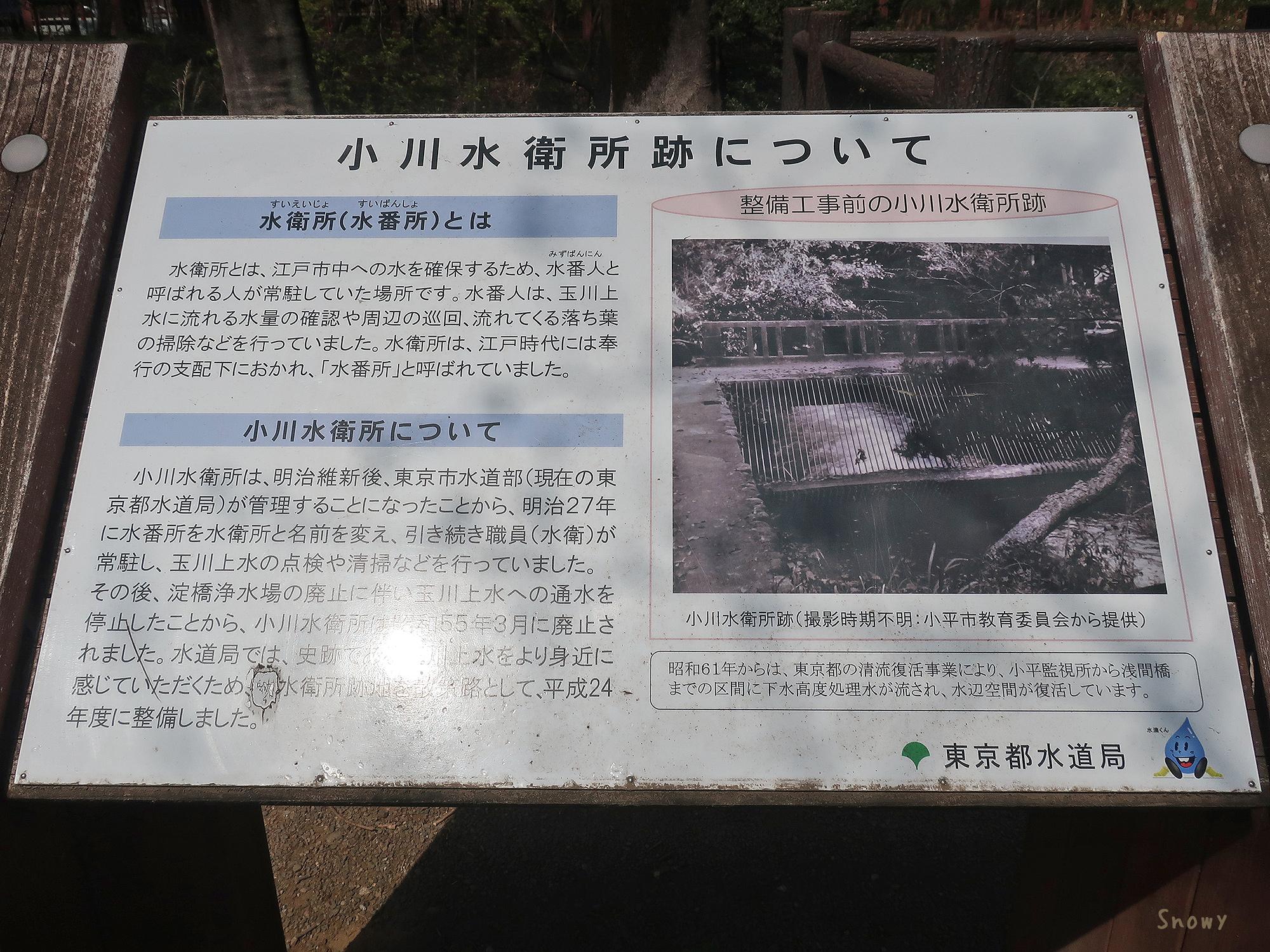 玉川上水を歩く (43) 小川水衛所跡 – かわゆら